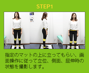 指定のマットの上に立ってもらい、画面操作に従って立位、側面、屈伸時の状態を撮影します。